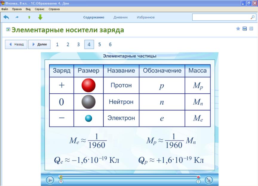 """Скриншот образовательного комплекса """"Физика, 8 класс"""""""
