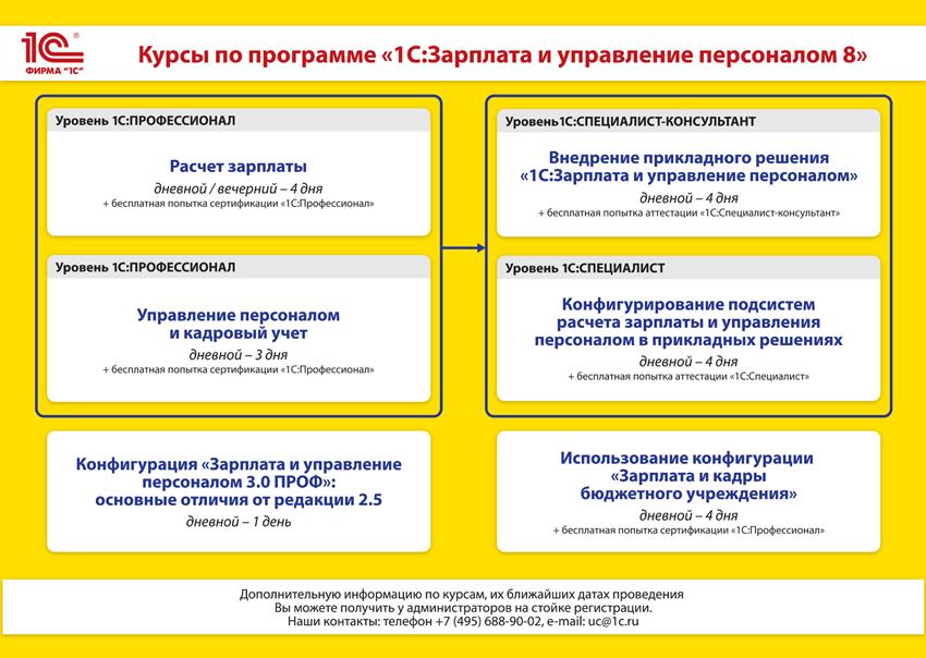Редакция 3.0 · см. схему