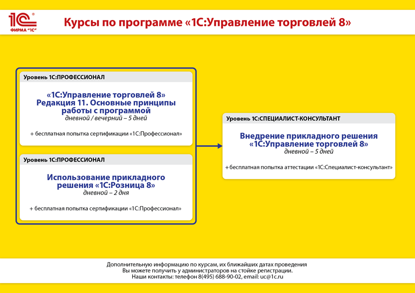 Редакция 11.1 · см. схему